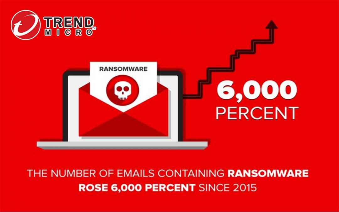 Enterprise Ransomware Protection